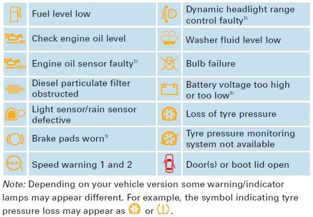 Audi A4 Warning Light Symbols