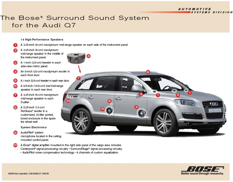 bose sound system for the q7 audi forums. Black Bedroom Furniture Sets. Home Design Ideas