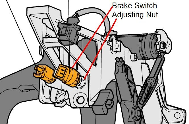 Sophisticated 2000 Audi Tt Brake Warning Light Wiring Diagram ...